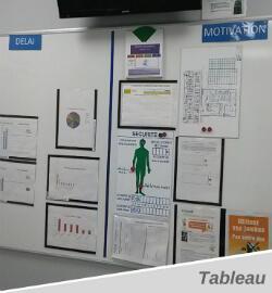 Tableau d'affichage TPM
